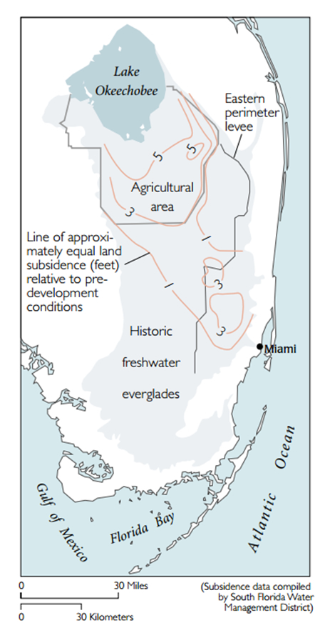 Subsidence in areas of southern Florida drained for urban and agricultural use