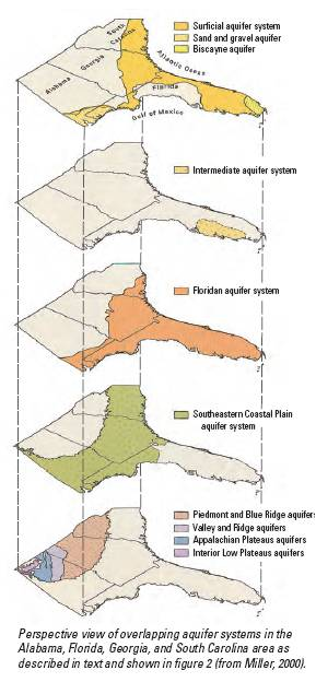 The Floridan Aquifer System Is A Prinl Aquifer Of The United States And Is One Of The Most Productive Aquifers In The World